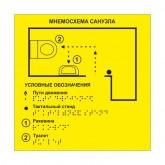 Тактильная мнемосхема монохром